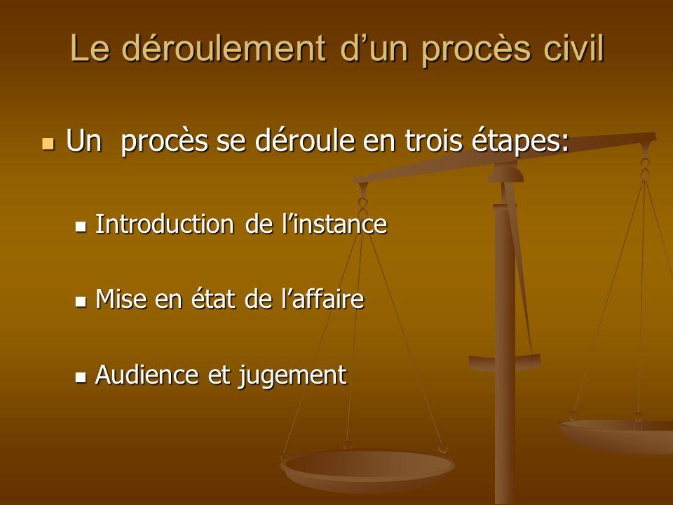 Le déroulement dun procès civil Un procès se déroule en trois étapes: Un procès se déroule en trois étapes: Introduction de linstance Introduction de
