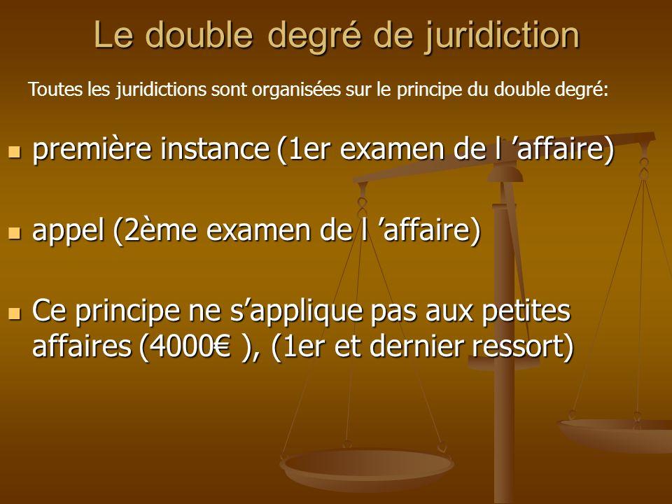 Le double degré de juridiction première instance (1er examen de l affaire) première instance (1er examen de l affaire) appel (2ème examen de l affaire