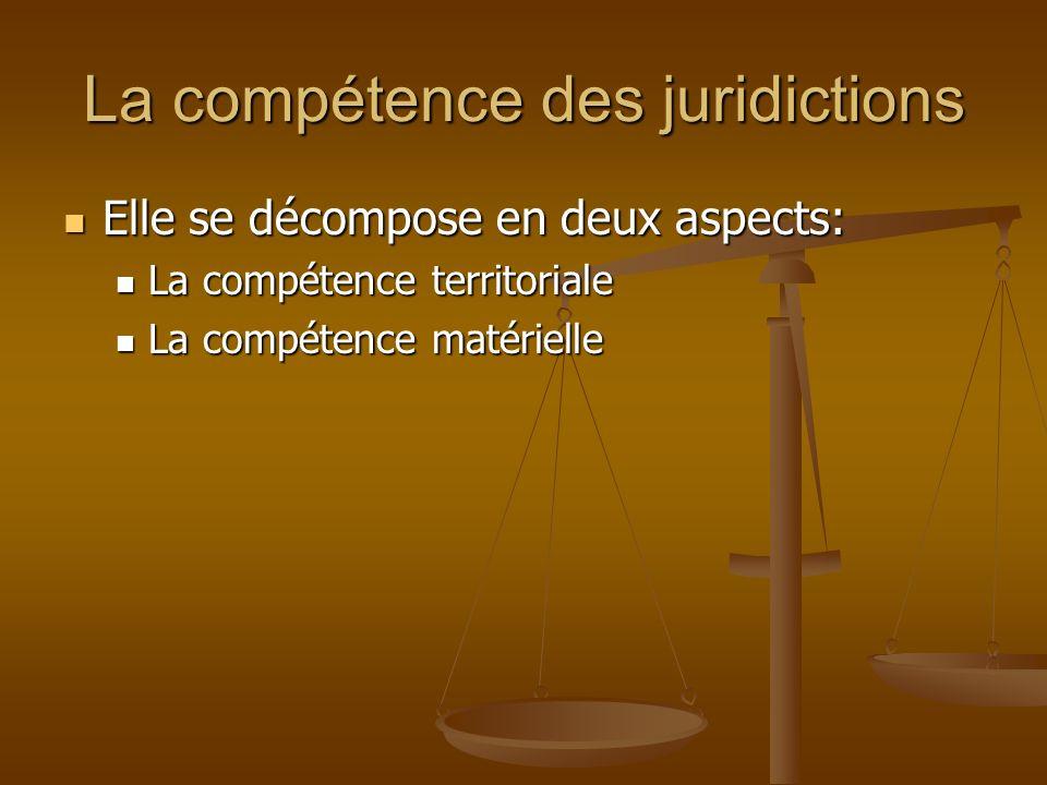 La compétence des juridictions Elle se décompose en deux aspects: Elle se décompose en deux aspects: La compétence territoriale La compétence territor