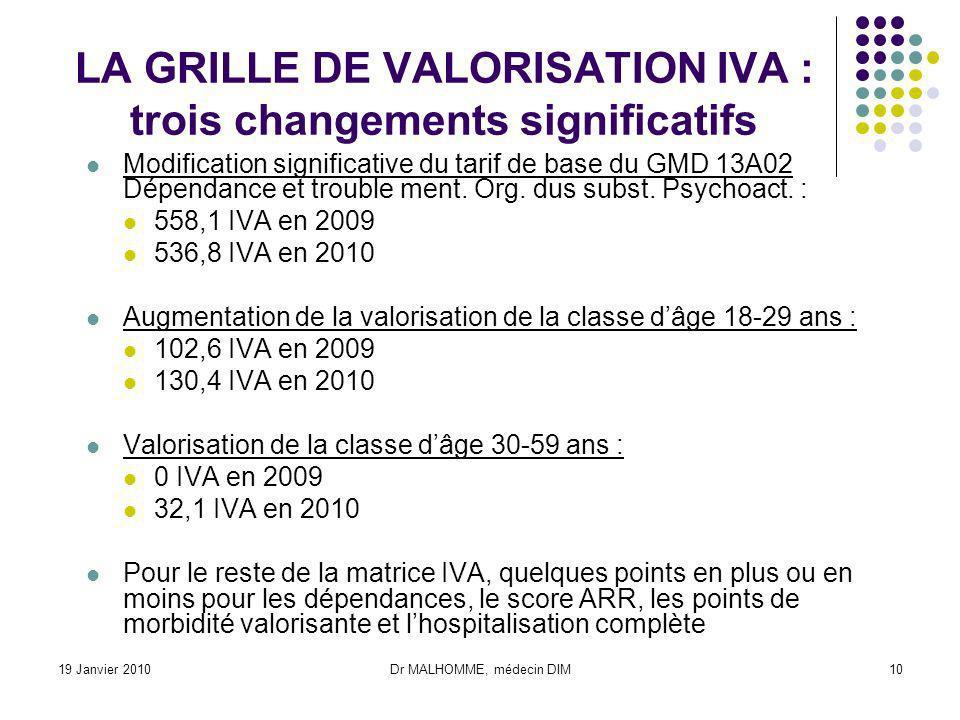 19 Janvier 2010Dr MALHOMME, médecin DIM10 LA GRILLE DE VALORISATION IVA : trois changements significatifs Modification significative du tarif de base