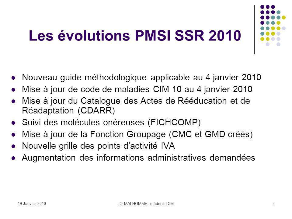 19 Janvier 2010Dr MALHOMME, médecin DIM2 Les évolutions PMSI SSR 2010 Nouveau guide méthodologique applicable au 4 janvier 2010 Mise à jour de code de