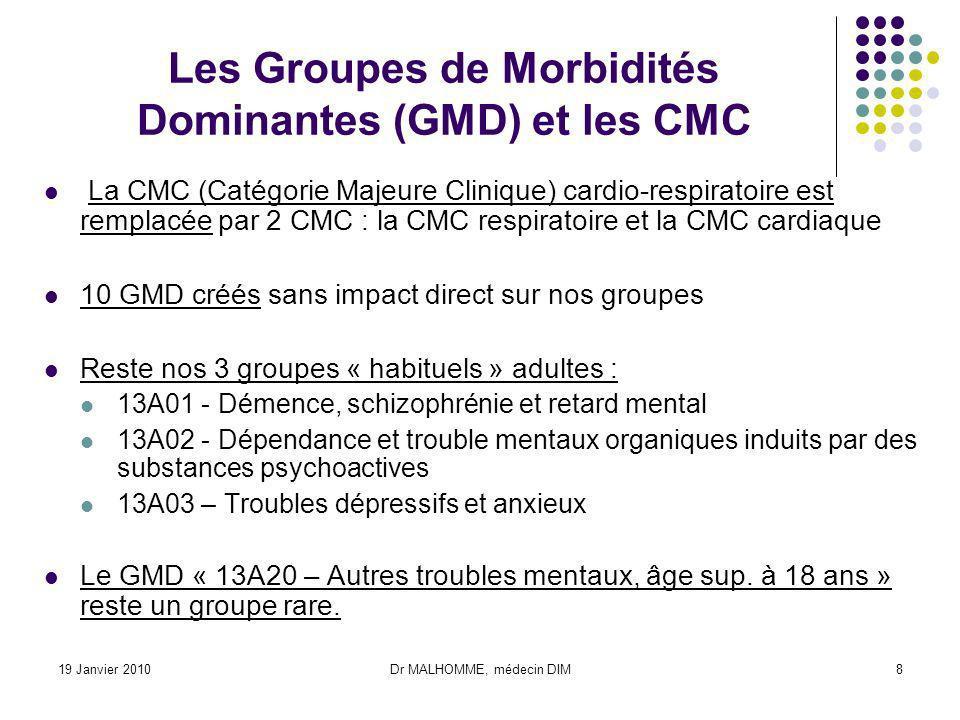 19 Janvier 2010Dr MALHOMME, médecin DIM8 Les Groupes de Morbidités Dominantes (GMD) et les CMC La CMC (Catégorie Majeure Clinique) cardio-respiratoire