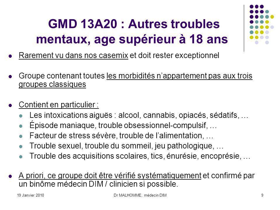 19 Janvier 2010Dr MALHOMME, médecin DIM9 GMD 13A20 : Autres troubles mentaux, age supérieur à 18 ans Rarement vu dans nos casemix et doit rester excep