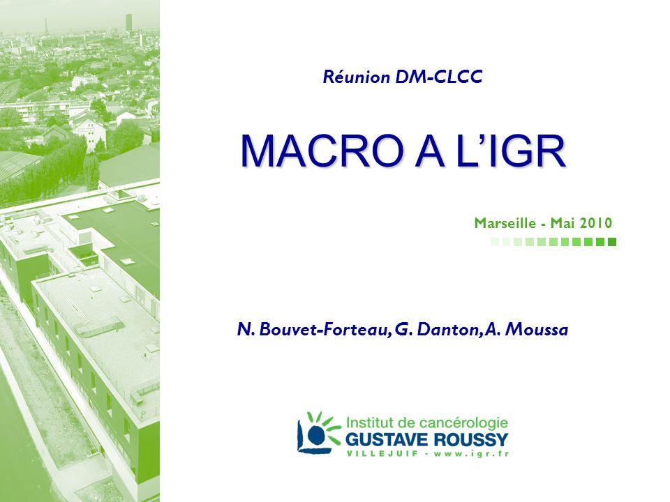 MACRO A LIGR Marseille - Mai 2010 N. Bouvet-Forteau, G. Danton, A. Moussa Réunion DM-CLCC