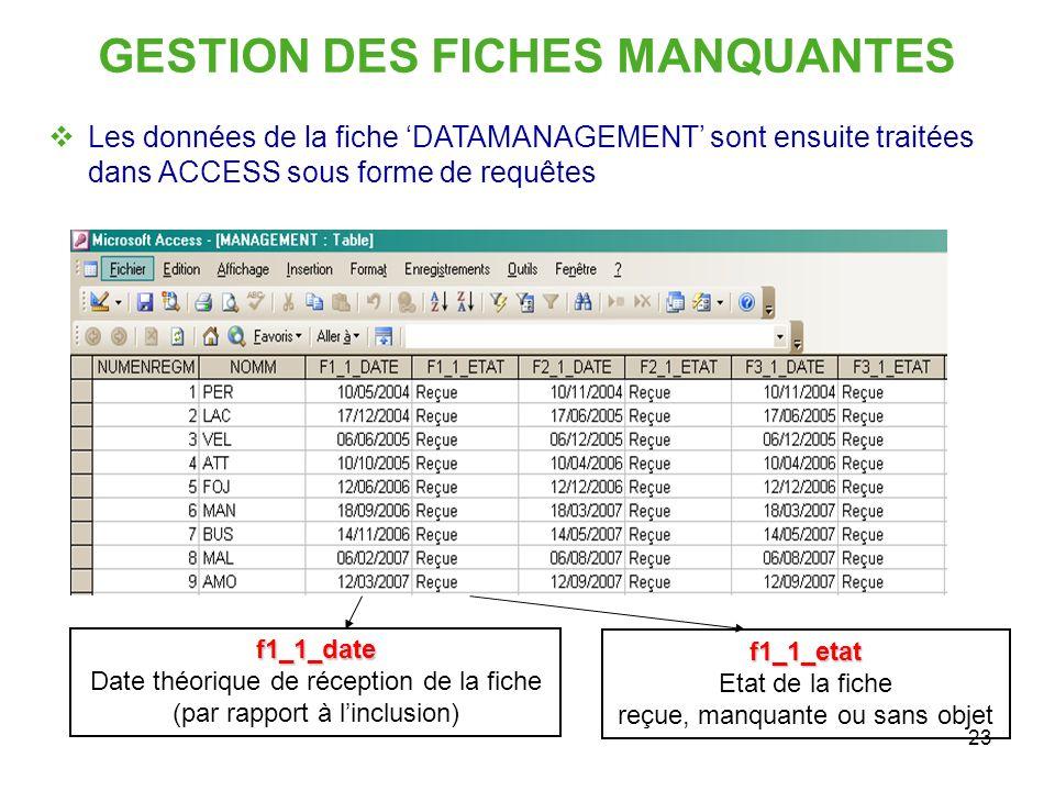 23 GESTION DES FICHES MANQUANTES Les données de la fiche DATAMANAGEMENT sont ensuite traitées dans ACCESS sous forme de requêtes f1_1_date f1_1_date D