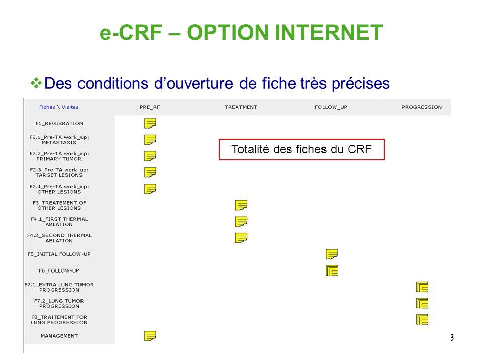28 Des conditions douverture de fiche très précises Totalité des fiches du CRF e-CRF – OPTION INTERNET