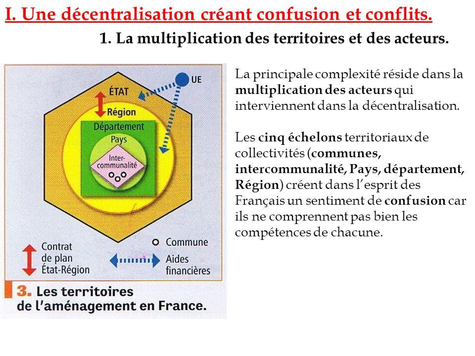 2.Des conflits possibles.
