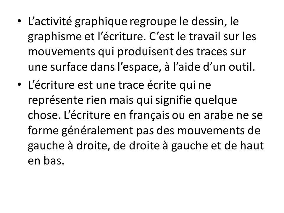Lactivité graphique regroupe le dessin, le graphisme et lécriture. Cest le travail sur les mouvements qui produisent des traces sur une surface dans l