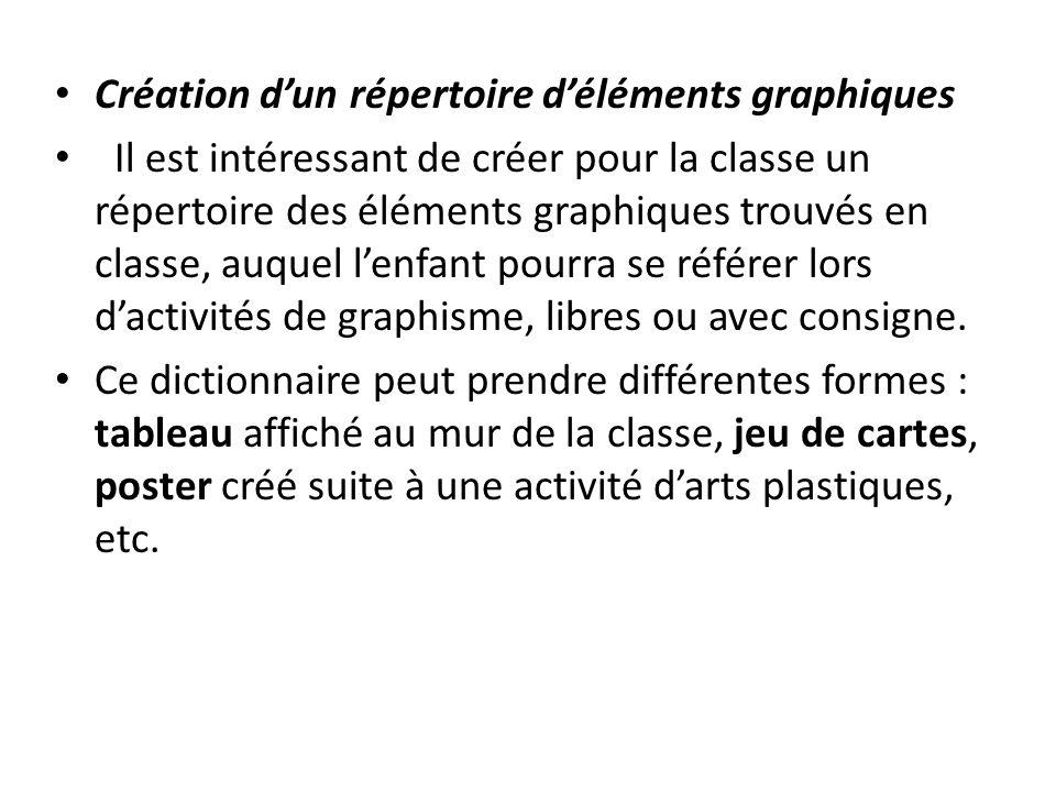 Création dun répertoire déléments graphiques Il est intéressant de créer pour la classe un répertoire des éléments graphiques trouvés en classe, auque