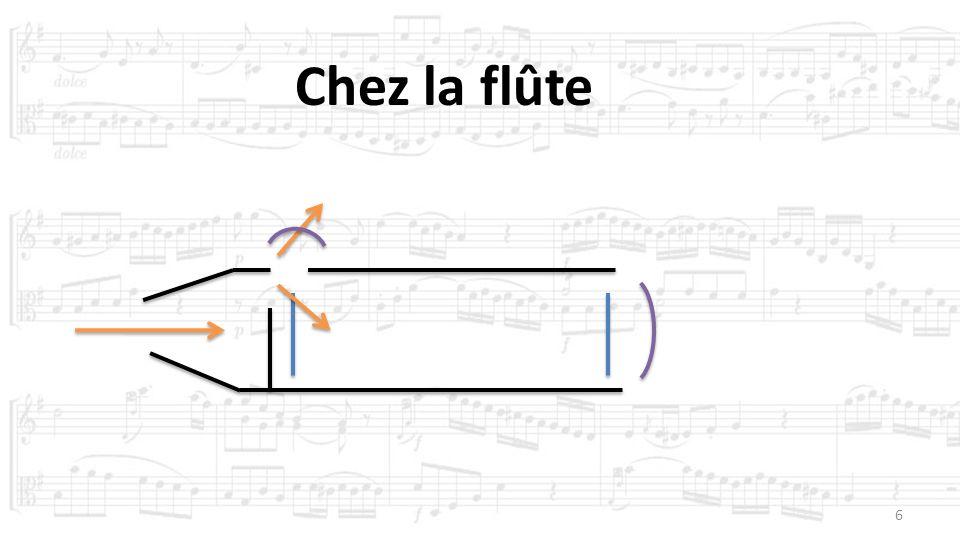 6 Chez la flûte