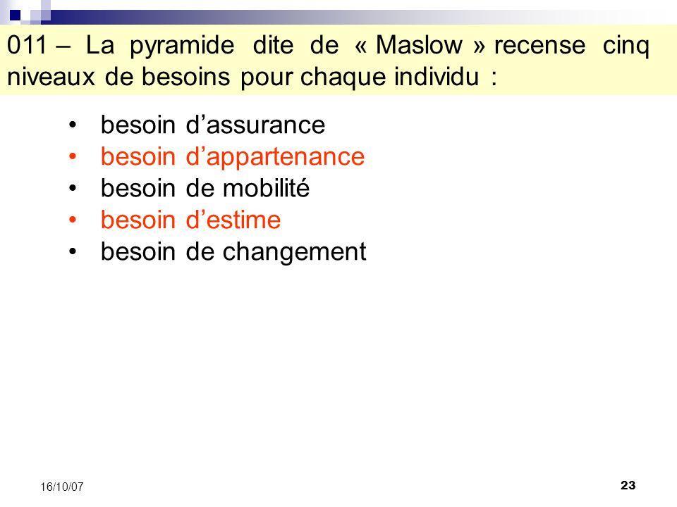 23 16/10/07 besoin dassurance besoin dappartenance besoin de mobilité besoin destime besoin de changement 011 – La pyramide dite de « Maslow » recense cinq niveaux de besoins pour chaque individu :