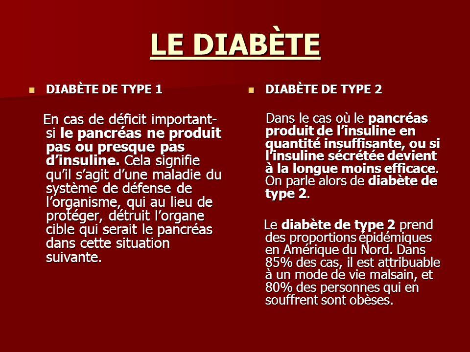 LE DIABÈTE DIABÈTE DE TYPE 1 DIABÈTE DE TYPE 1 En cas de déficit important- si le pancréas ne produit pas ou presque pas dinsuline. Cela signifie quil
