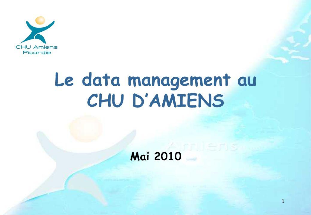 2 Personnel RC 2007 MétierDRCI Directeur 0,5 Secrétaire1 ARC2,5 Total4