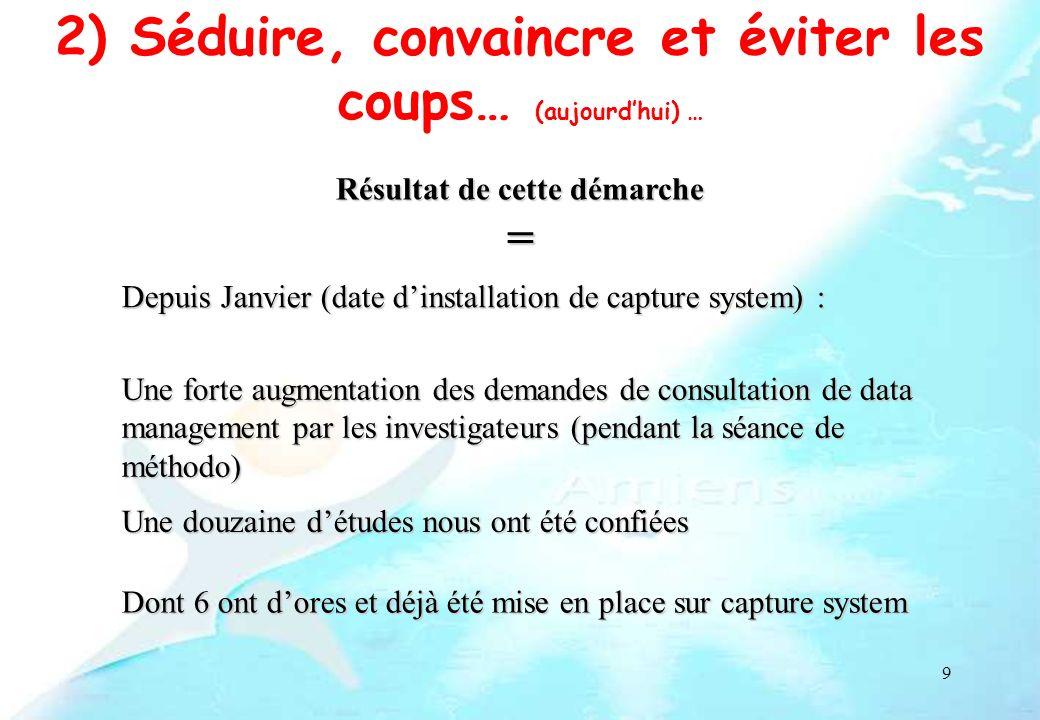9 2) Séduire, convaincre et éviter les coups… (aujourdhui) … Résultat de cette démarche = Depuis Janvier (date dinstallation de capture system) : Dont