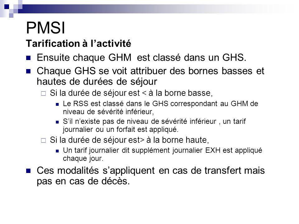 PMSI Tarification à lactivité Ensuite chaque GHM est classé dans un GHS.