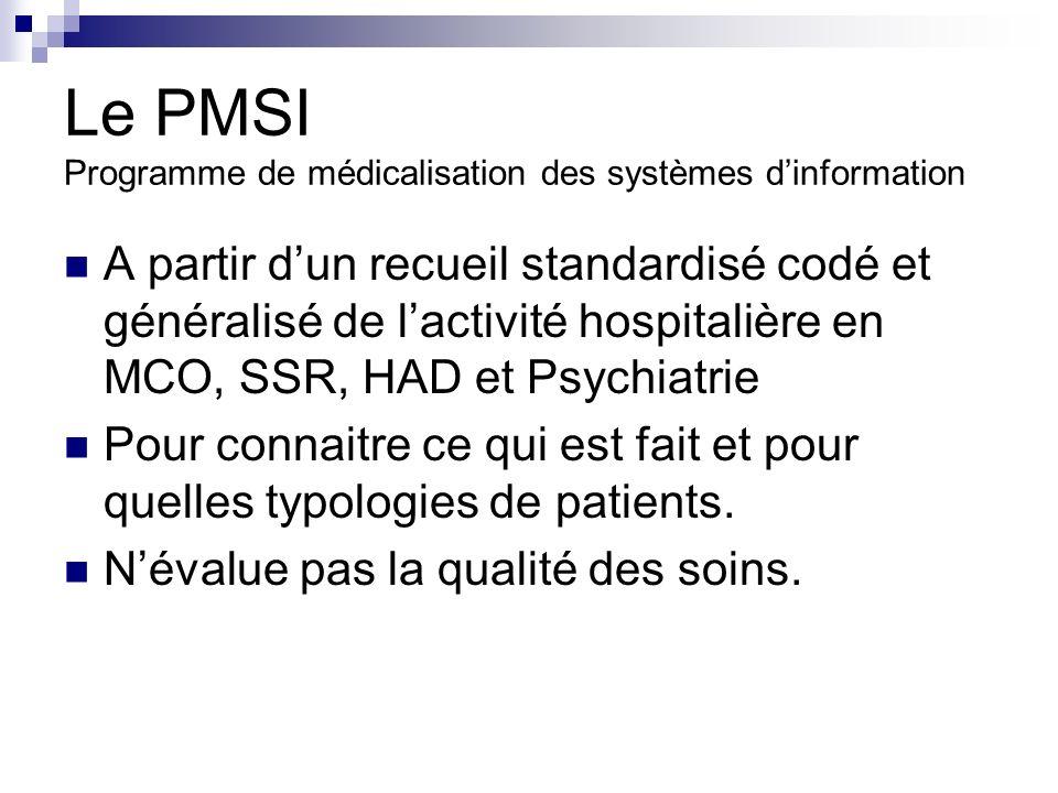 Le PMSI Programme de médicalisation des systèmes dinformation A partir dun recueil standardisé codé et généralisé de lactivité hospitalière en MCO, SSR, HAD et Psychiatrie Pour connaitre ce qui est fait et pour quelles typologies de patients.
