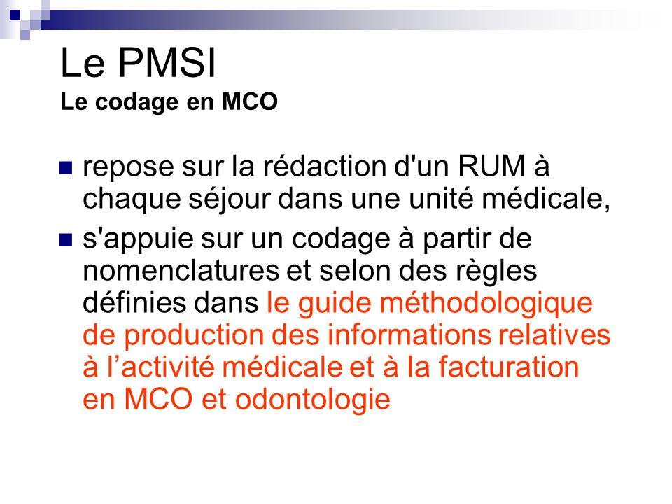 PMSI Groupage en MCO Ensuite,dans chaque CMD, en fonction de la présence ou non dun acte classant opératoire ou non, le RSS est orienté vers un GHM de type C : Chirurgical avec acte opératoire classant K : avec acte classant non opératoire M :Médical Z :Indifférencié