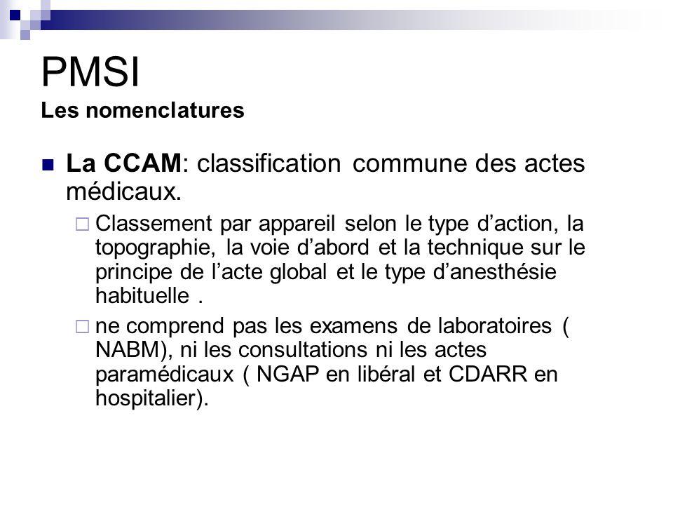 PMSI Le codage en MCO Définition du DP Cest le problème de santé qui a motivé ladmission dans lunité médicale déterminé à la sortie de lUM.
