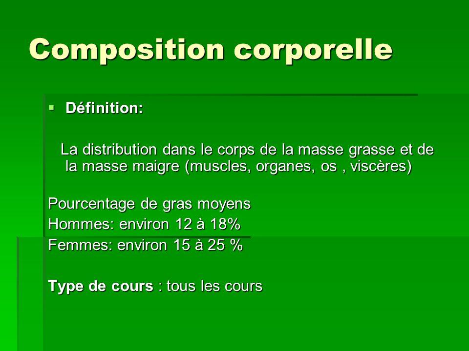 Composition corporelle Définition: Définition: La distribution dans le corps de la masse grasse et de la masse maigre (muscles, organes, os, viscères)