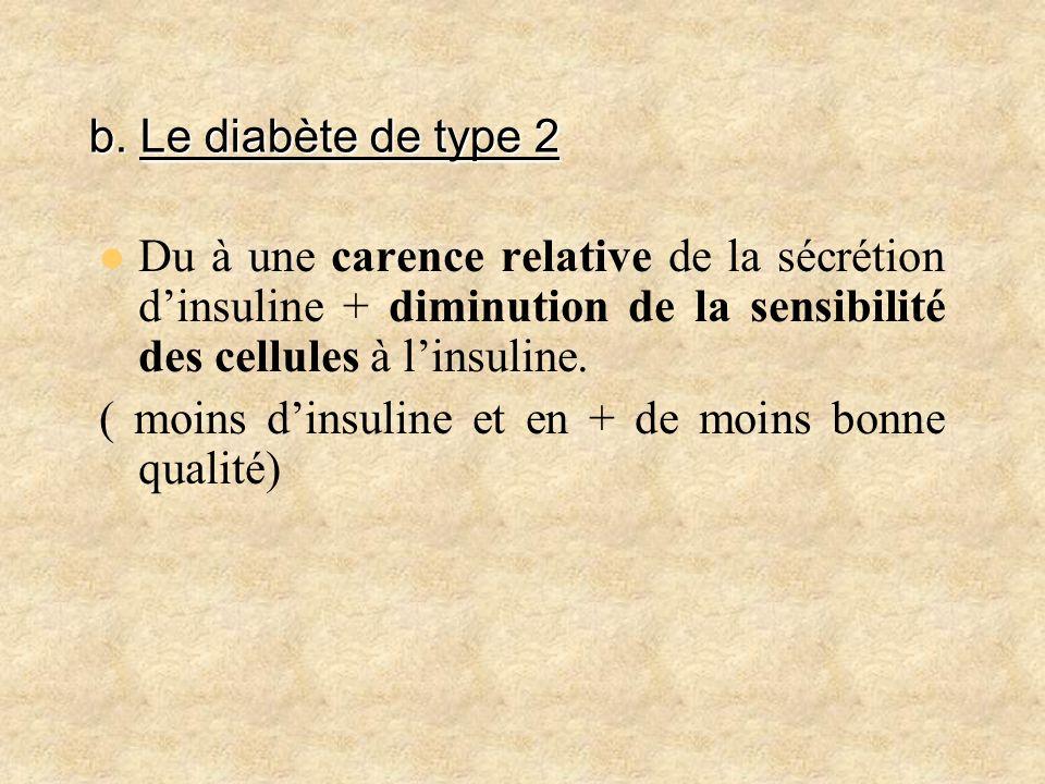 b. Le diabète de type 2 Du à une carence relative de la sécrétion dinsuline + diminution de la sensibilité des cellules à linsuline. ( moins dinsuline