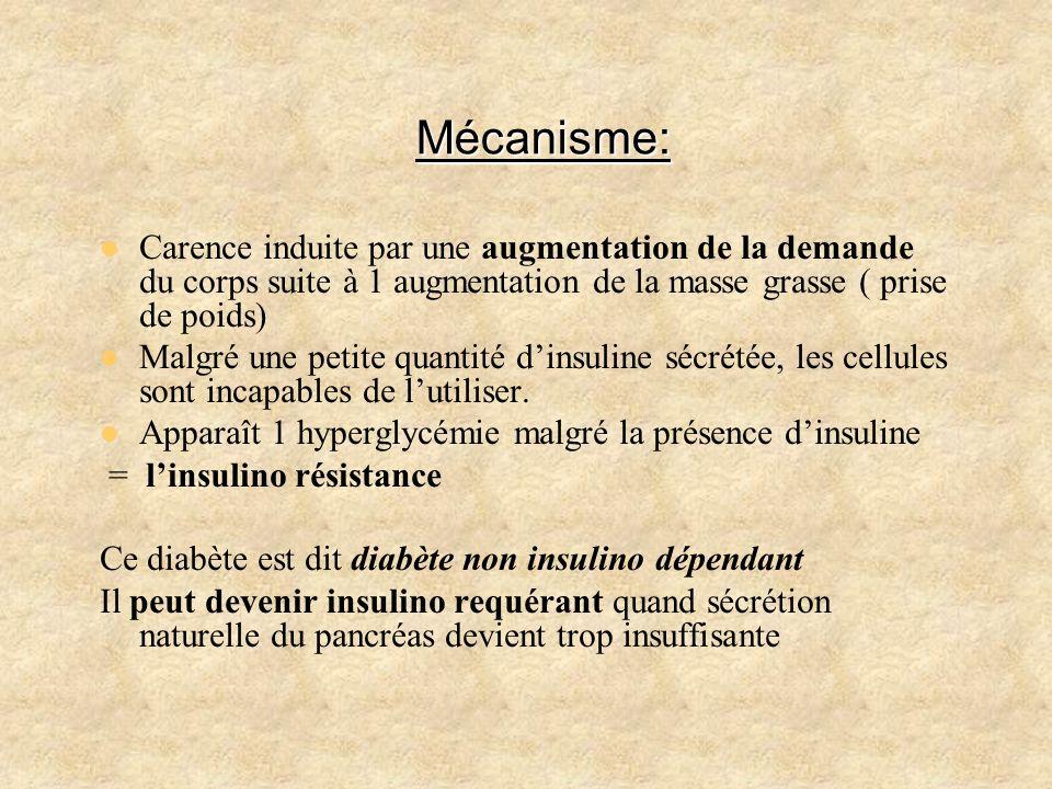 Mécanisme: Carence induite par une augmentation de la demande du corps suite à 1 augmentation de la masse grasse ( prise de poids) Malgré une petite q