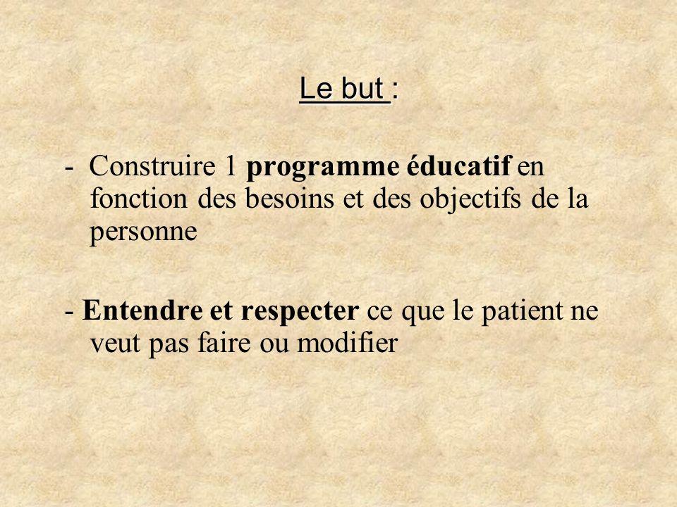 Le but : - Construire 1 programme éducatif en fonction des besoins et des objectifs de la personne - Entendre et respecter ce que le patient ne veut p