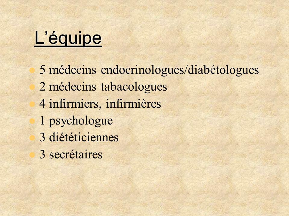 Léquipe Léquipe 5 médecins endocrinologues/diabétologues 2 médecins tabacologues 4 infirmiers, infirmières 1 psychologue 3 diététiciennes 3 secrétaire