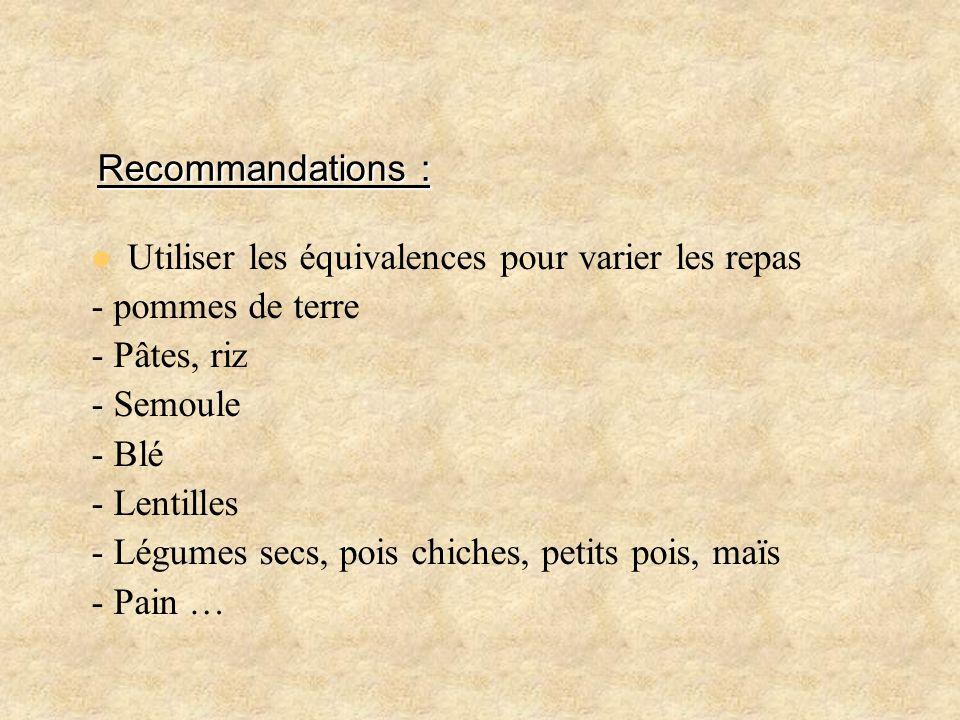 Recommandations : Recommandations : Utiliser les équivalences pour varier les repas - pommes de terre - Pâtes, riz - Semoule - Blé - Lentilles - Légum