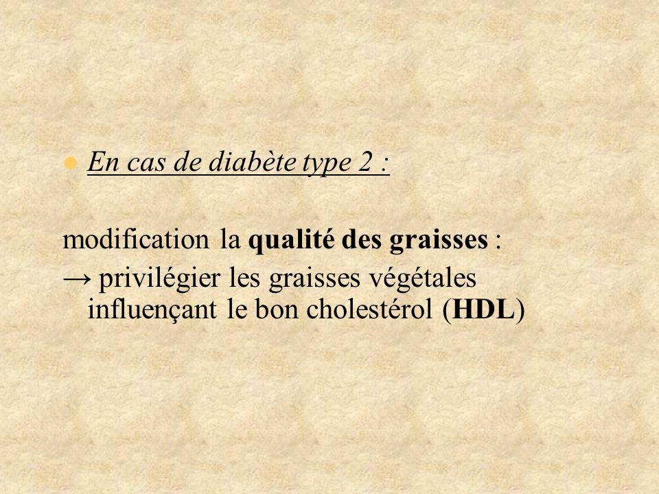 En cas de diabète type 2 : modification la qualité des graisses : privilégier les graisses végétales influençant le bon cholestérol (HDL)