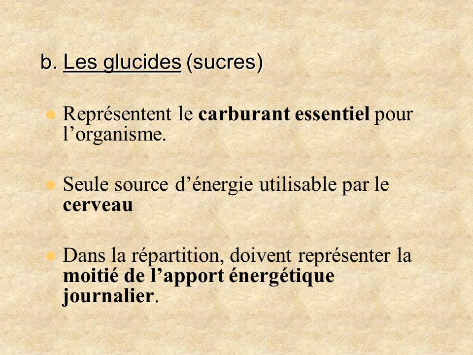 b. Les glucides (sucres) Représentent le carburant essentiel pour lorganisme. Seule source dénergie utilisable par le cerveau Dans la répartition, doi
