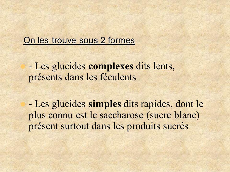 On les trouve sous 2 formes On les trouve sous 2 formes - Les glucides complexes dits lents, présents dans les féculents - Les glucides simples dits r