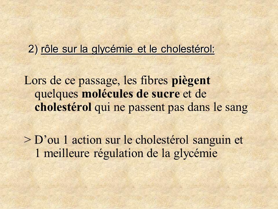 2) rôle sur la glycémie et le cholestérol: 2) rôle sur la glycémie et le cholestérol: Lors de ce passage, les fibres piègent quelques molécules de suc