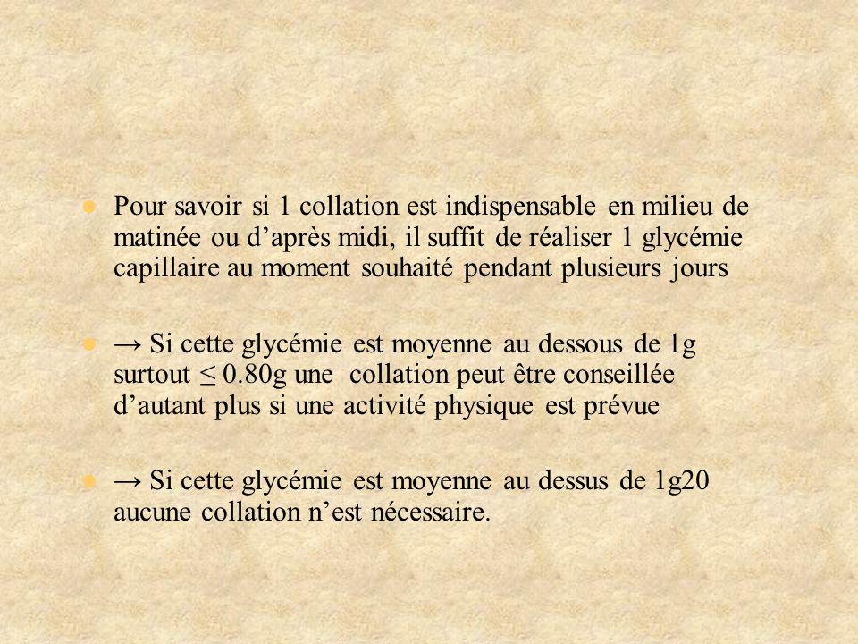 Pour savoir si 1 collation est indispensable en milieu de matinée ou daprès midi, il suffit de réaliser 1 glycémie capillaire au moment souhaité penda