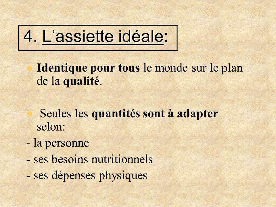 4. Lassiette idéale: Identique pour tous le monde sur le plan de la qualité. Seules les quantités sont à adapter selon: - la personne - ses besoins nu