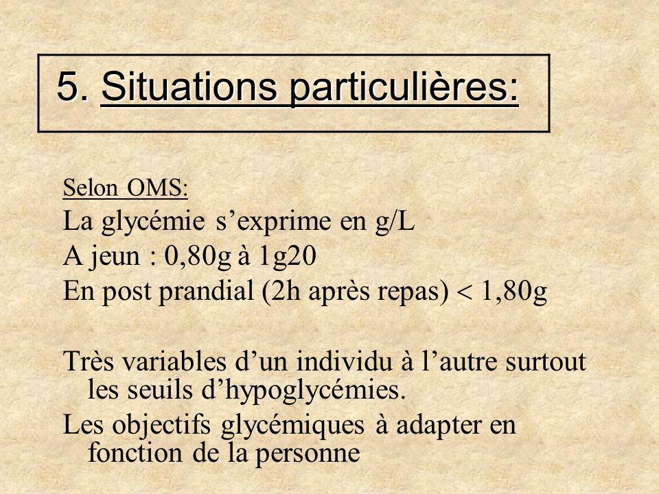 5. Situations particulières: Selon OMS: La glycémie sexprime en g/L A jeun : 0,80g à 1g20 En post prandial (2h après repas) 1,80g Très variables dun i