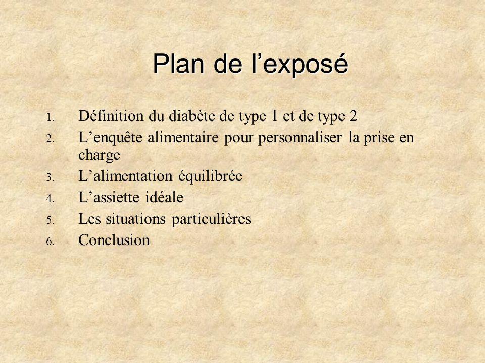 Plan de lexposé 1. Définition du diabète de type 1 et de type 2 2. Lenquête alimentaire pour personnaliser la prise en charge 3. Lalimentation équilib