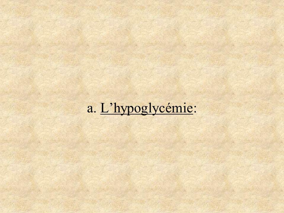 a. Lhypoglycémie: