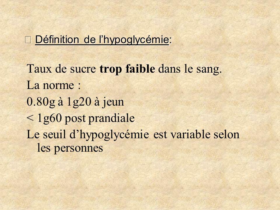 Définition de lhypoglycémie: Définition de lhypoglycémie: Taux de sucre trop faible dans le sang. La norme : 0.80g à 1g20 à jeun < 1g60 post prandiale