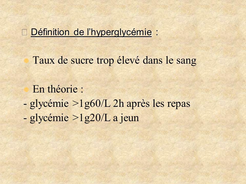 Définition de lhyperglycémie : Définition de lhyperglycémie : Taux de sucre trop élevé dans le sang En théorie : - glycémie >1g60/L 2h après les repas