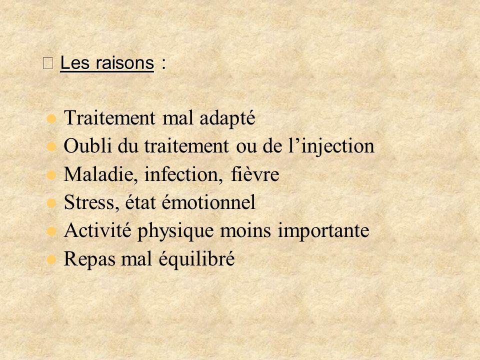 Les raisons : Les raisons : Traitement mal adapté Oubli du traitement ou de linjection Maladie, infection, fièvre Stress, état émotionnel Activité phy