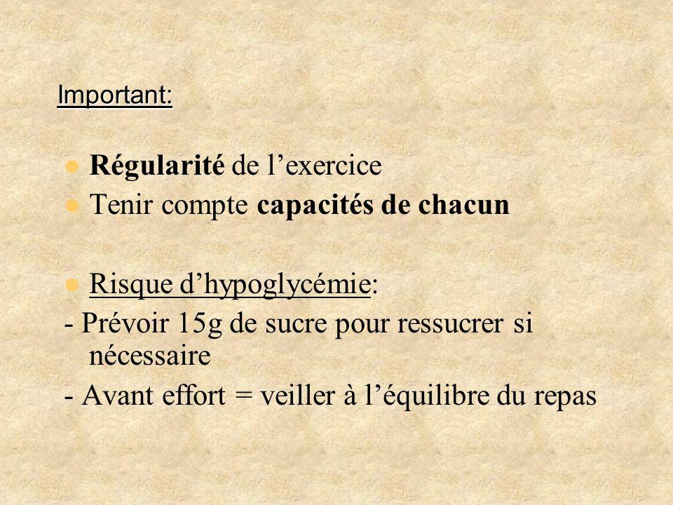 Important: Régularité de lexercice Tenir compte capacités de chacun Risque dhypoglycémie: - Prévoir 15g de sucre pour ressucrer si nécessaire - Avant