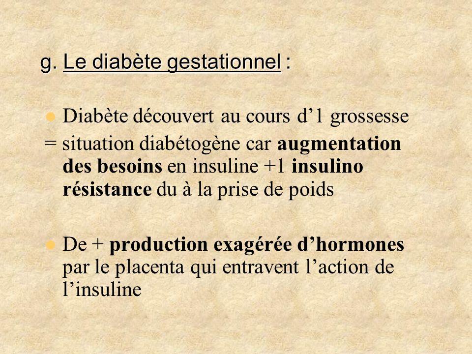 g. Le diabète gestationnel : Diabète découvert au cours d1 grossesse = situation diabétogène car augmentation des besoins en insuline +1 insulino rési