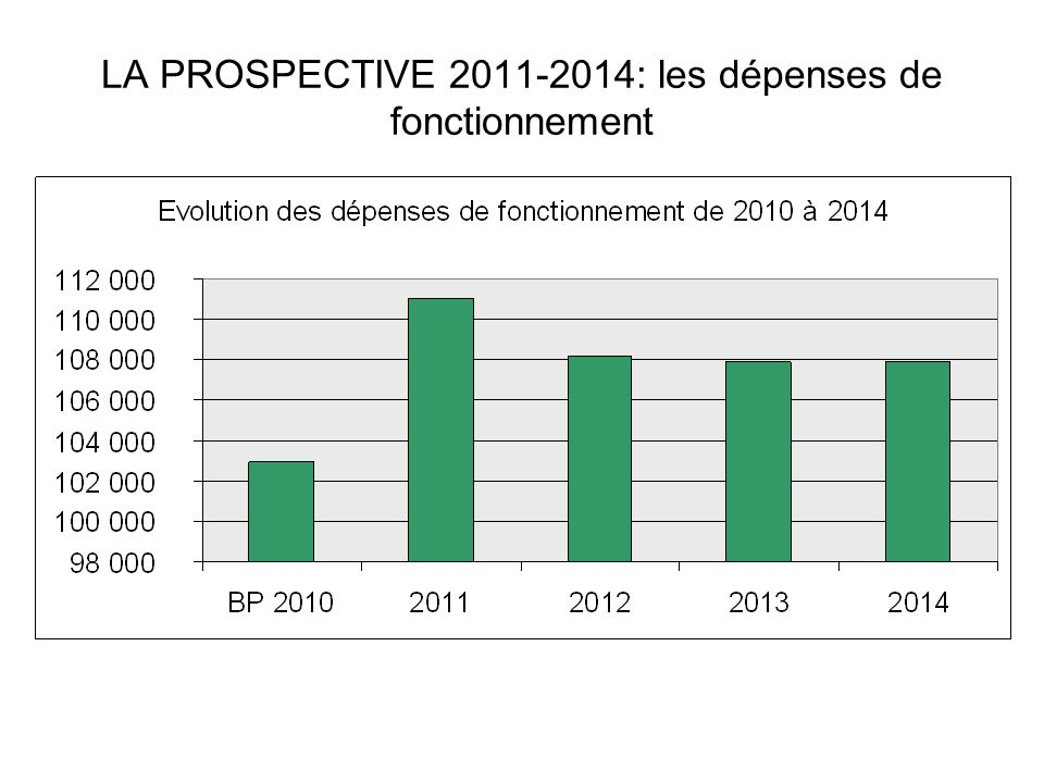 LA PROSPECTIVE 2011-2014: les dépenses de fonctionnement