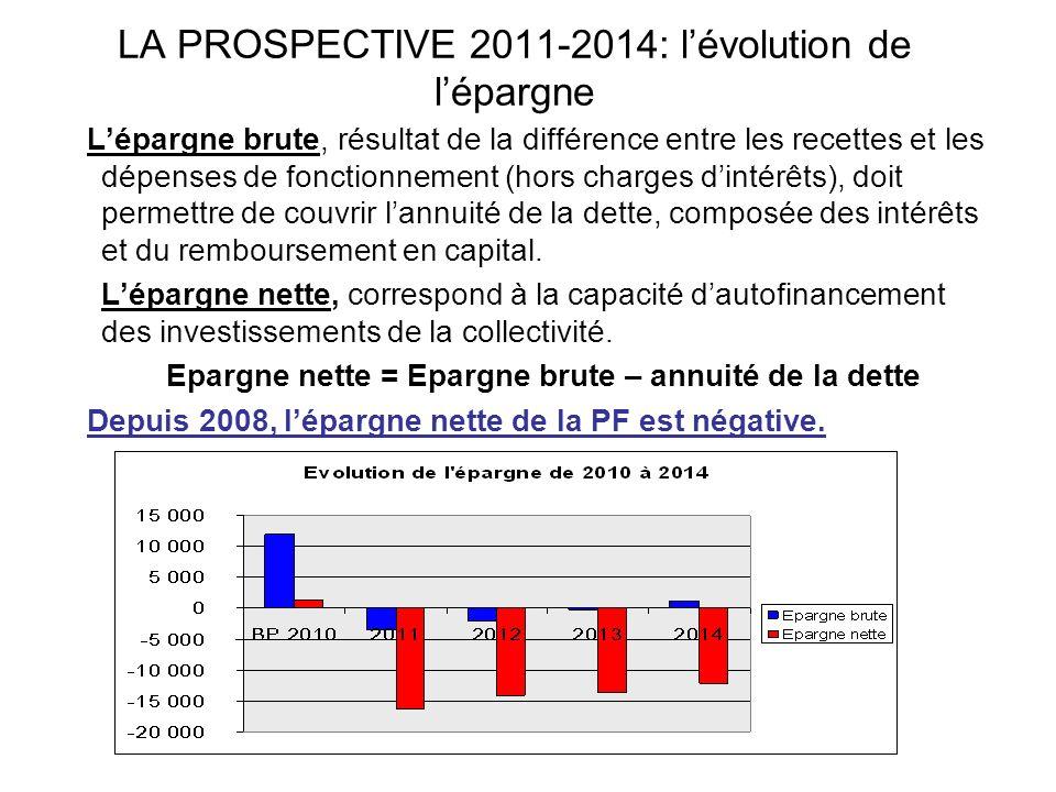 LA PROSPECTIVE 2011-2014: lévolution de lépargne Lépargne brute, résultat de la différence entre les recettes et les dépenses de fonctionnement (hors