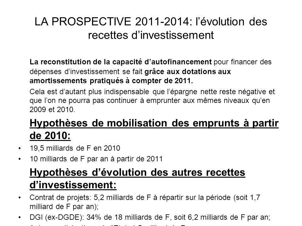 LA PROSPECTIVE 2011-2014: lévolution des recettes dinvestissement La reconstitution de la capacité dautofinancement pour financer des dépenses dinvest
