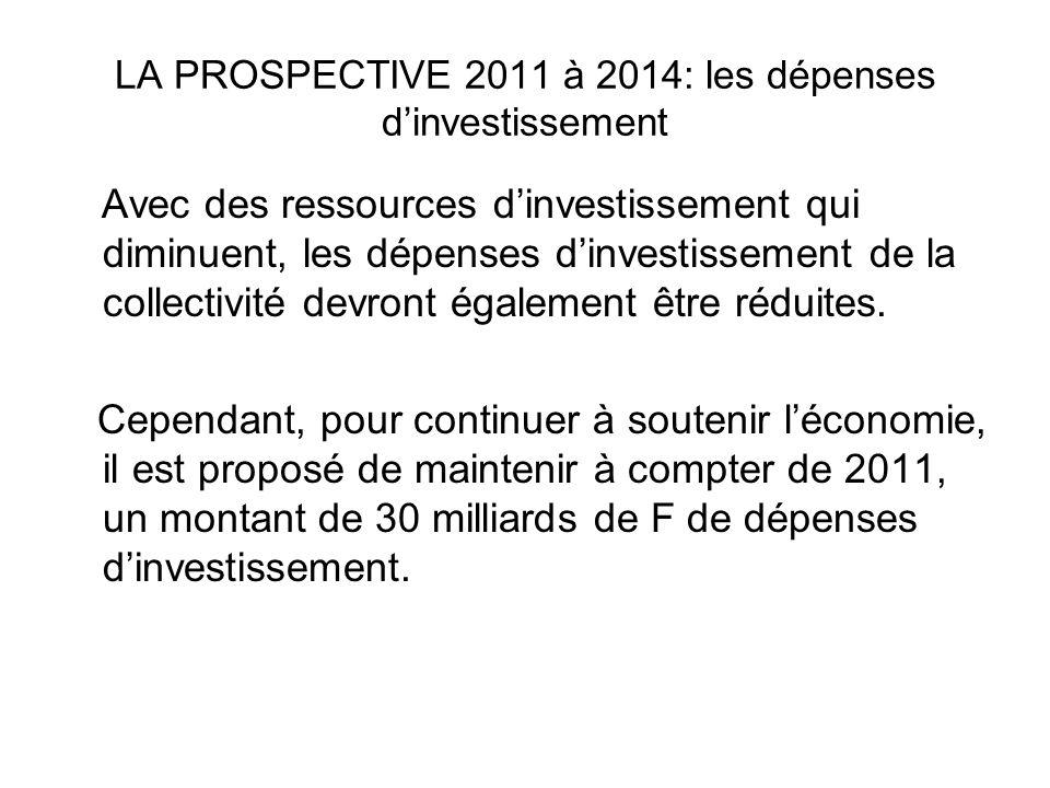 LA PROSPECTIVE 2011 à 2014: les dépenses dinvestissement Avec des ressources dinvestissement qui diminuent, les dépenses dinvestissement de la collectivité devront également être réduites.