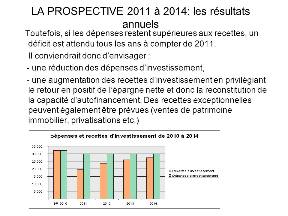 LA PROSPECTIVE 2011 à 2014: les résultats annuels Toutefois, si les dépenses restent supérieures aux recettes, un déficit est attendu tous les ans à compter de 2011.