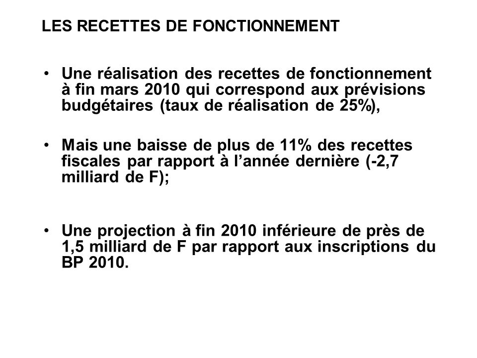 Une réalisation des recettes de fonctionnement à fin mars 2010 qui correspond aux prévisions budgétaires (taux de réalisation de 25%), Mais une baisse de plus de 11% des recettes fiscales par rapport à lannée dernière (-2,7 milliard de F); Une projection à fin 2010 inférieure de près de 1,5 milliard de F par rapport aux inscriptions du BP 2010.