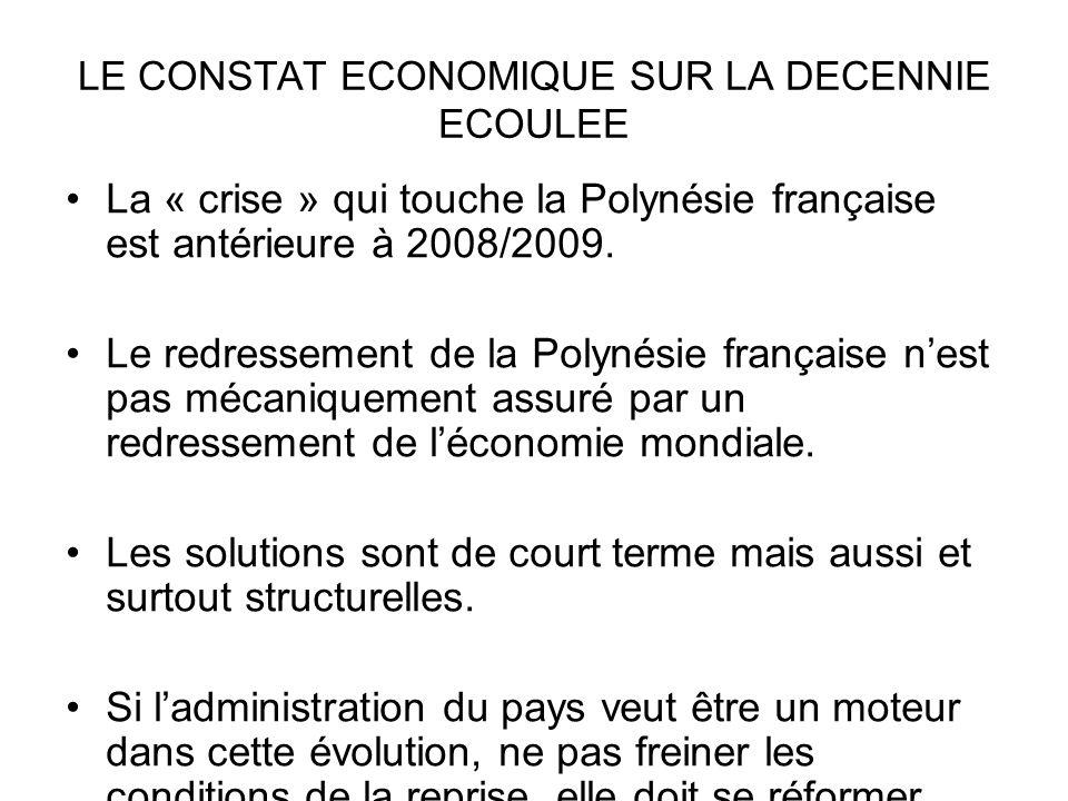 LE CONSTAT ECONOMIQUE SUR LA DECENNIE ECOULEE La « crise » qui touche la Polynésie française est antérieure à 2008/2009. Le redressement de la Polynés