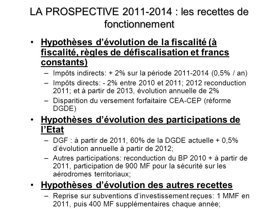 LA PROSPECTIVE 2011-2014 : les recettes de fonctionnement Hypothèses dévolution de la fiscalité (à fiscalité, règles de défiscalisation et francs constants) –Impôts indirects: + 2% sur la période 2011-2014 (0,5% / an) –Impôts directs: - 2% entre 2010 et 2011; 2012 reconduction 2011; et à partir de 2013, évolution annuelle de 2% –Disparition du versement forfaitaire CEA-CEP (réforme DGDE) Hypothèses dévolution des participations de lEtat –DGF : à partir de 2011, 60% de la DGDE actuelle + 0,5% dévolution annuelle à partir de 2012; –Autres participations: reconduction du BP 2010 + à partir de 2011, participation de 900 MF pour la sécurité sur les aérodromes territoriaux; Hypothèses dévolution des autres recettes –Reprise sur subventions dinvestissement reçues: 1 MMF en 2011, puis 400 MF supplémentaires chaque année; –Autres: BP 2010 + 1% - En 2011, reprise sur provision suite au remboursement total de lemprunt obligataire (2,147 milliards de F)
